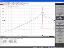 The NISM software provides the Phase Margin, Bandwidth, and Effective Q