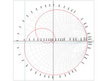 Example: Smith Chart